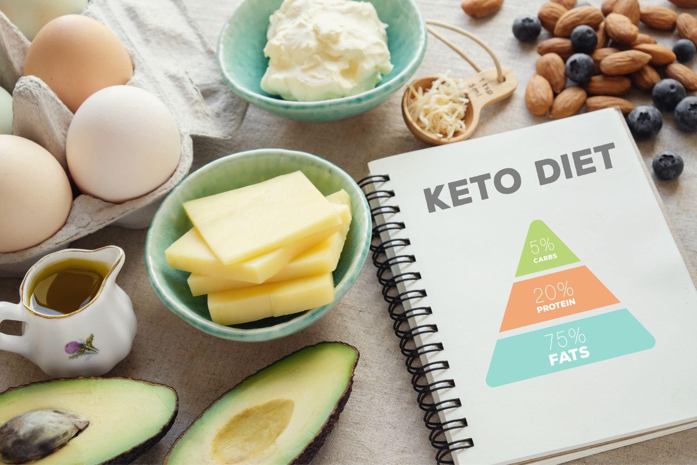 koliko kilograma mogu izgubiti u 2 tjedna na keto dijeti kako brže ukloniti masnoće