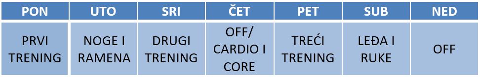 tjedni raspored treninga